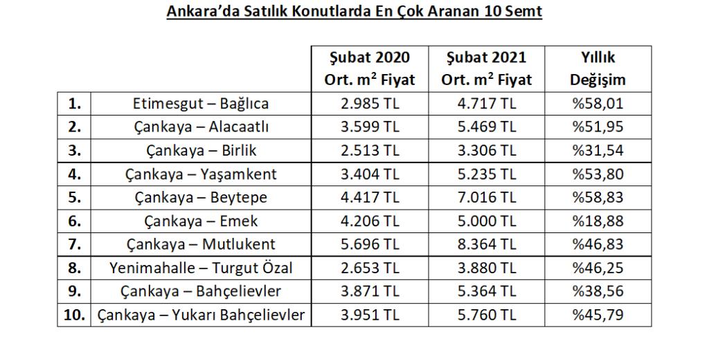 1616918649 Ankara