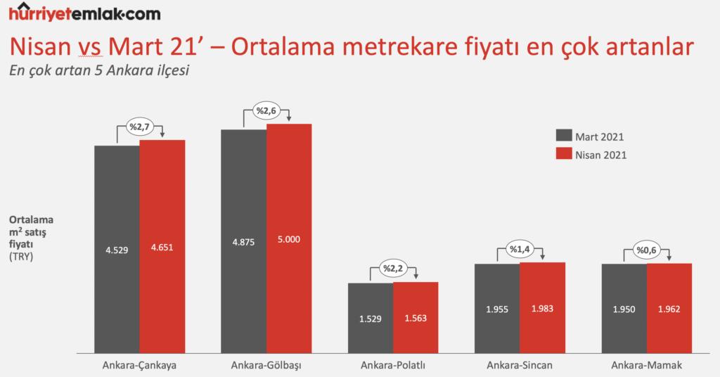 1620321542 Ankara