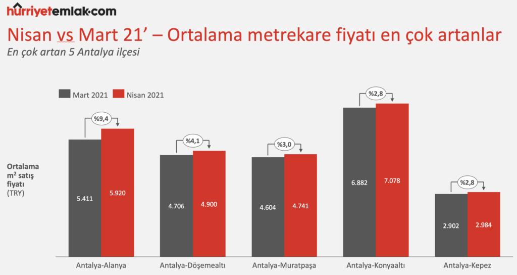 1620321544 Antalya