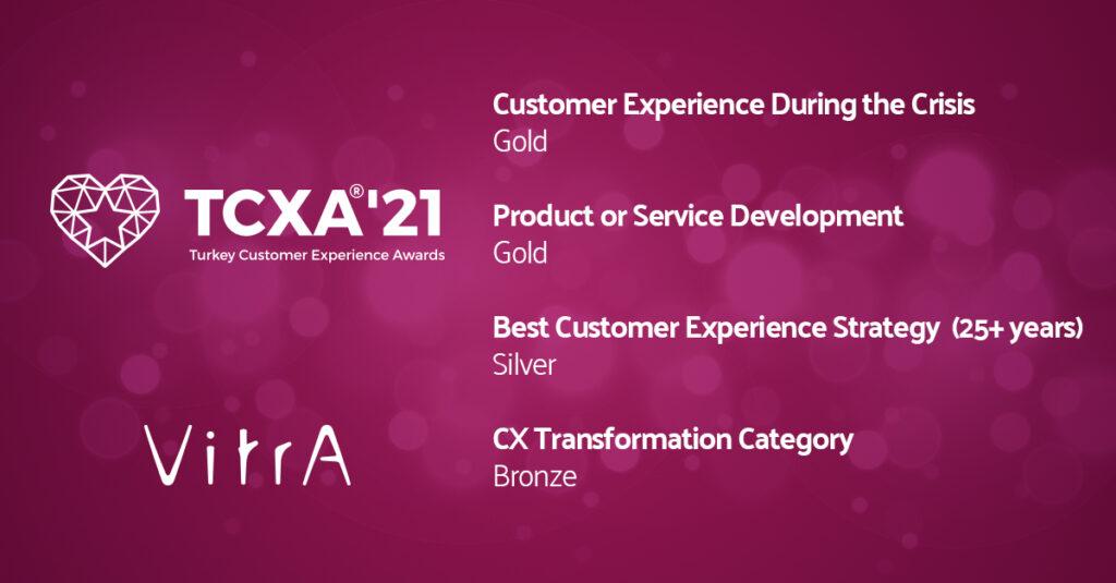 TCXA VITRA 3