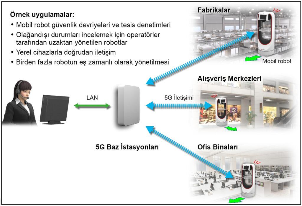 1630907403 Example Test Demonstration nocap